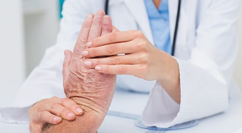 Signature Medical Group Orthopedic Hand & Wrist